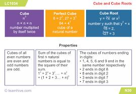 learnhive cambridge checkpoint grade 8 mathematics square roots