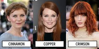 50 red hair colors best ideas for red hair