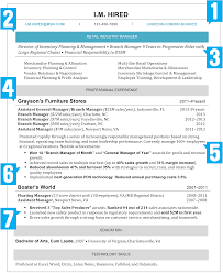 Sample Resume Format Resume Template by What Your Resume Should Look Like In 2016 Money