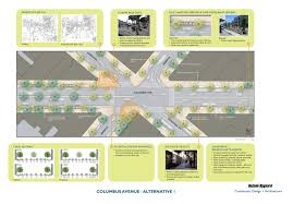 San Francisco Street Parking Map by Columbus Avenue Neighborhood Transportation Study San Francisco