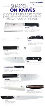 100 kitchen knives uses best 25 best cooking knives ideas