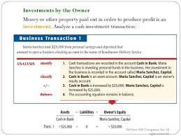 investments by the owner