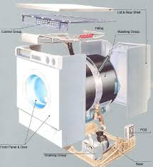 common washing machine problems and cures