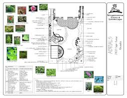 landscape design landscaping architect master plan idolza