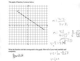 Graphing X And Y Intercepts Worksheet Functions From Graphs Students Are Asked To Write A Function Given