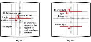 tri level tri level sync in a bi level world technical reference jwsoundgroup