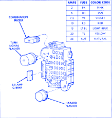 jeep cherokee 1996 fuse box block circuit breaker diagram carfusebox