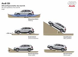 lexus rx 350 ground clearance review 2011 audi q5 2 0 tfsi the truth about cars