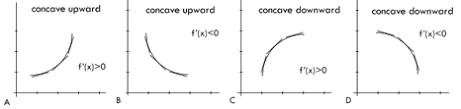 curve sketching tutorial