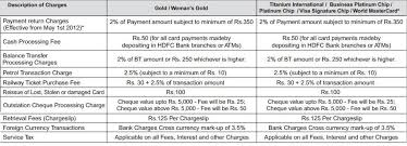 Hdfc Credit Card Payment Bill Desk Credit Card Charges