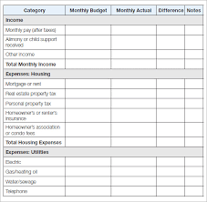 Monthly Spreadsheets Household Budgets by Sle Household Budget 10 Documents In Pdf Word
