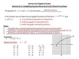 Graphing Square Root Functions Worksheet Graphing Square Root And Cube Root Functions Ppt