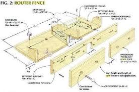 diy router table fence router table fence plans diywoodtableplans