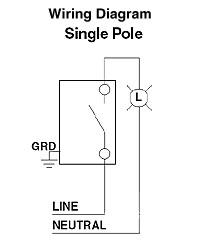 leviton 20 amp single pole industrial toggle switch