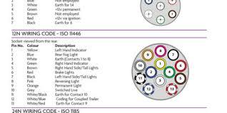 13 pin wiring diagram wiring diagram shrutiradio