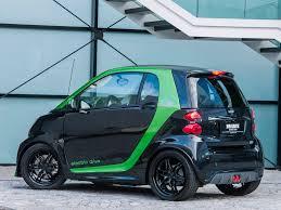 hellaflush smart car images of pin smart car jurassic sc