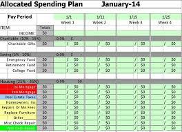 dave ramsey budget template template designspend plan template