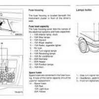 proton iswara air cond wiring diagram yondo tech