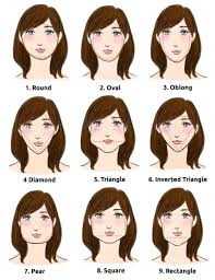 triangle and rectangular face hairstyle female concept cosmetic medicine what s in a face