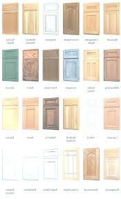 Styles Of Kitchen Cabinet Doors Kitchen Cabinet Door Styles Names 34fe68255ff0621d74ccb32cec479b12