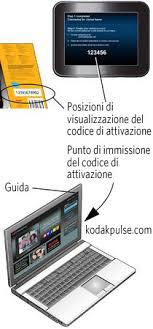 cornici digitali kodak attivazione della cornice www kodakpulse
