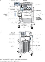 chapter 4 the anesthesia machine morgan u0026 mikhail u0027s clinical