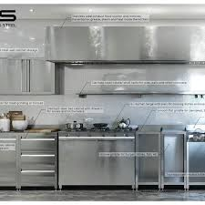 kitchen cabinet design qatar doha ss instagram posts photos and picuki