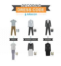 5 common job interview mistakes jobscan blog