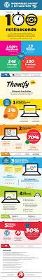 wordpress search layout wordpress layout and styling tips infographic wordpress