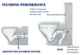 size of toilet water closet size water closet toilet sizes price in water closet