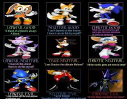 Alignment System Meme - sonic alignment alignment charts know your meme