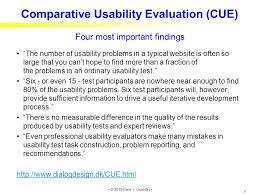 0 usability testing resources demetrios karis ph d november