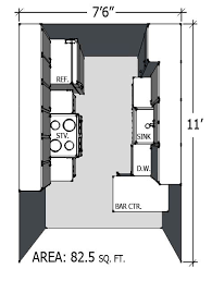 small kitchen layouts u2013 design a kitchen layout that works