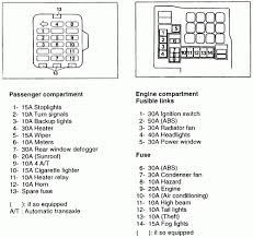fuse box diagram for 2003 jeeg grand cherokee fixya fuse wiring