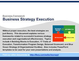 guide to business strategy execution powerpoint