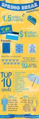 104 best safe spring break images on pinterest spring break