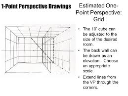 1 point perspective drawings ppt video online download