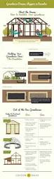 the pros u0026 cons of different diy greenhouse types http