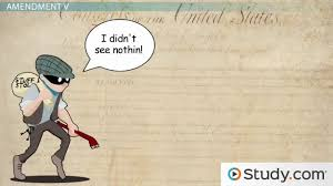 the bill of rights the constitution u0027s first 10 amendments video