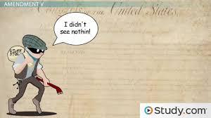 quiz u0026 worksheet preamble articles u0026 amendments of the us