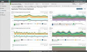 5 monitoring tools tradesy engineers u2013 tradesy threads