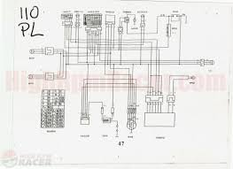 suzuki atv wiring diagram with blueprint 69861 linkinx com