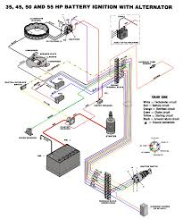 beautiful perko switch wiring diagram photos images for image