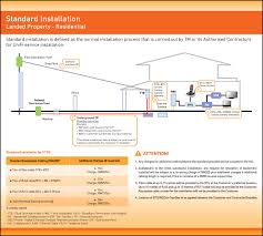 unifi wiring diagram trailer wiring diagram u2022 wiring diagrams j