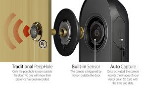 front door security light camera incredible brinno front door security camera phv mac within eye hole