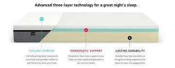best mattress for side sleeper best mattress for side sleepers reviews 2018 our top picks
