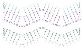 pattern of crochet stitches blog planetjune by june gilbank eyelet ripple crochet pattern