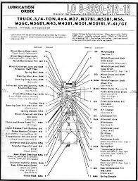 m37 distributor wiring diagram wiring diagrams