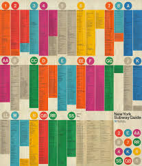 Myc Subway Map by Tenth Letter Of The Alphabet Typography New York City Subway Maps