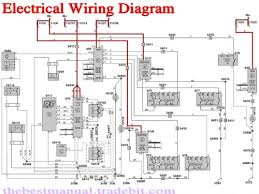 volvo fl truck electrical wiring diagram manual instant download